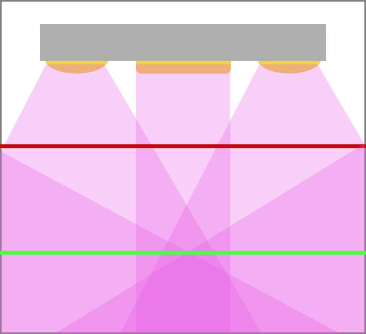 Strahlungdiagramm einer Leuchte mit COB und Single Chip LEDs